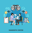 oculist diagnostic center poster vector image vector image