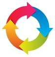 colorful life cycle vector image
