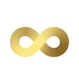 infinity eternity symbol vector image vector image