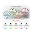 cloud computing services template vector image