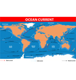 ocean currents vector image vector image