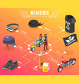 bikers life flowchart composition vector image vector image