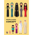 arab woman aging baby child teenager vector image