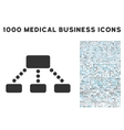 Hierarchy Icon with 1000 Medical Business vector image vector image