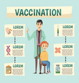 mandotary vaccination policy orthogonal flowchart vector image vector image