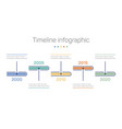 infographic with timeline markers and chronology vector image vector image