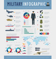 military infographic design of army force defense vector image vector image