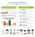 Prototyping And Modeling Infographics vector image