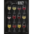 Poster wine chalk vector image vector image
