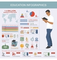 Education infographic Symbols and design elements vector image vector image