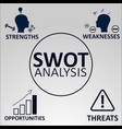 swot analysis concept strengths weaknesses vector image vector image