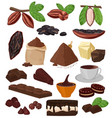 chocolate cartoon cocoa choco sweet food vector image