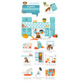 puppy care and safety in your home laundry pet vector image vector image