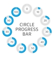Circle progress bar