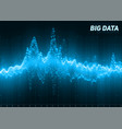 abstract blue financial big data graph vector image vector image