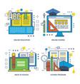 course program online education back to school vector image vector image