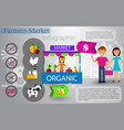 farm market infographic vector image