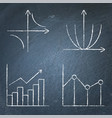 math science icons set in line style on chalkboard vector image vector image