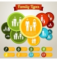 Family types infographics concept - different vector image