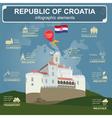 Croatia infographics statistical data sights vector image