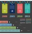Retro Timeline Infographic design template vector image
