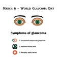 Glaucoma Symptoms of glaucoma Atrophy of the vector image vector image