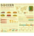 Soccer or football infographics or infocharts with vector image vector image