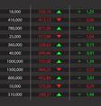 stock market on screen with ticker exchange vector image