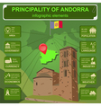 Andorra infographics statistical data sights vector image vector image