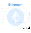 chart ethereum from beginning to may 2021 vector image vector image