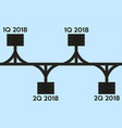 business concept of timeline roadmap vector image vector image