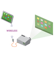 Wireless Tablet and Projector vector image vector image