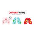coronavirus disease corona virus in human lungs vector image