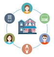 a Smart Home vector image vector image