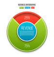 creative of revenue profit vector image vector image