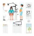 doctor and patient at ophthalmologist with vector image