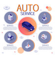 banner with isometric infographic for auto service vector image vector image