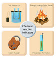 chemical reaction indicators infographics vector image vector image