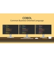 COBOL - Common Business Oriented