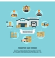 Warehouse facilities concept flat icon poster vector image vector image
