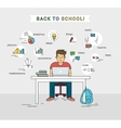 E-learning and back to school of vector image
