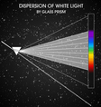 dispersion of white light vector image vector image