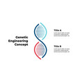 dna infographic science medical concept genetic vector image