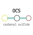 OCS carbonyl sulfide molecule vector image vector image