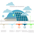 Passenger port infographics vector image