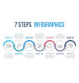 7 steps infographics vector image