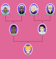 cartoon family tree of the girl adobed in vector image vector image