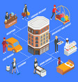 hotel service infographics flat isometric vector image vector image