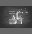 steamer on blackboard vector image