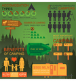 Camping outdoors hiking infographics Set elements vector image vector image
